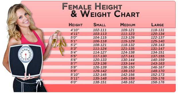 Shirley Strawberry Height, Weight, Age, Net Worth
