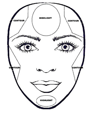 Makeup artist trick work with your face shape to make the most of