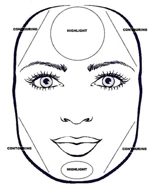 makeup artist trick  work with your face shape to make the