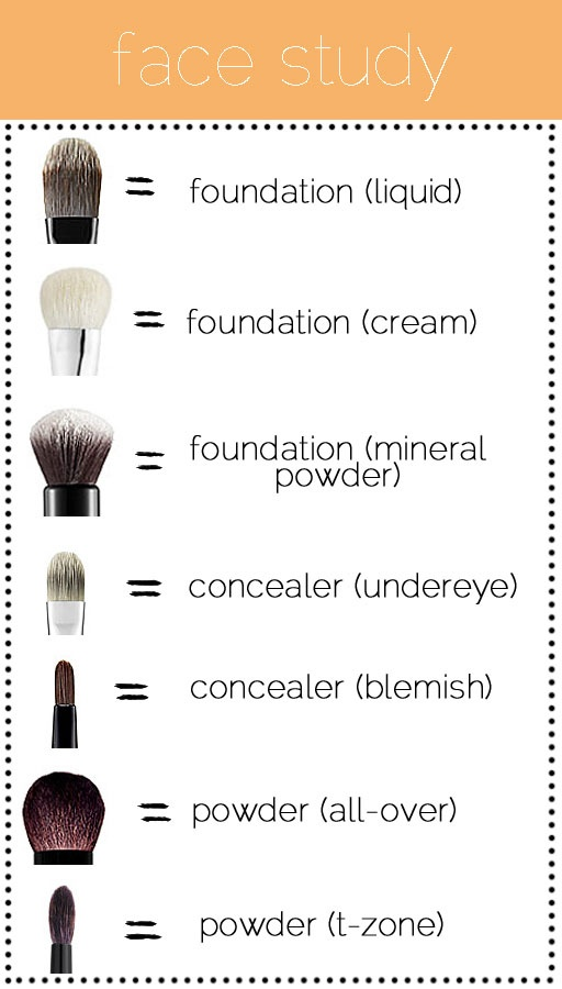 I know lots of women are confused about makeup brushes. I was too prior to beauty school, but I have a better understanding and this cheat-sheet is a great guide to eliminate some of the confusion.